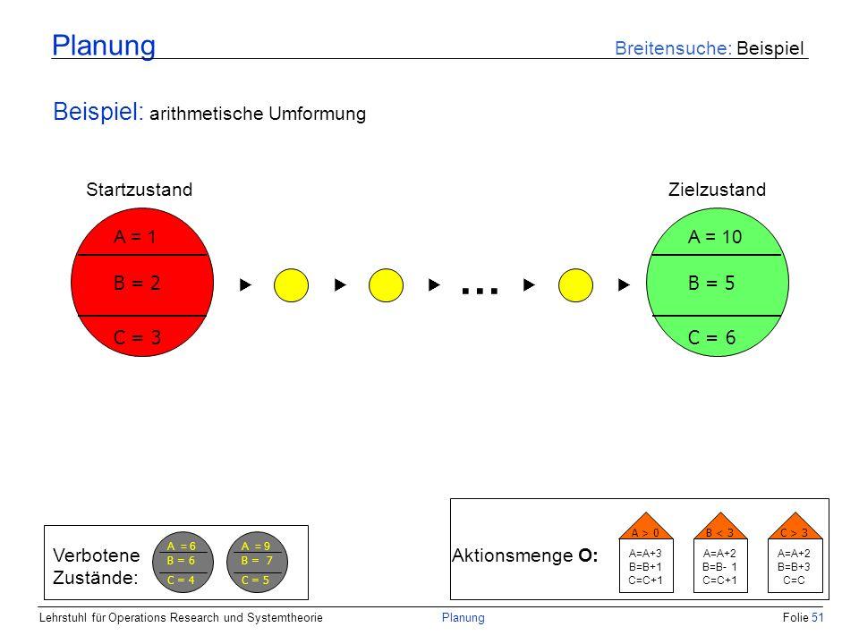 Lehrstuhl für Operations Research und SystemtheoriePlanungFolie 51 Planung Breitensuche: Beispiel Beispiel: arithmetische Umformung A = 1 B = 2 C = 3