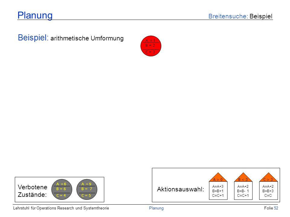 Lehrstuhl für Operations Research und SystemtheoriePlanungFolie 52 Planung Breitensuche: Beispiel Beispiel: arithmetische Umformung A = 1 B = 2 C = 3