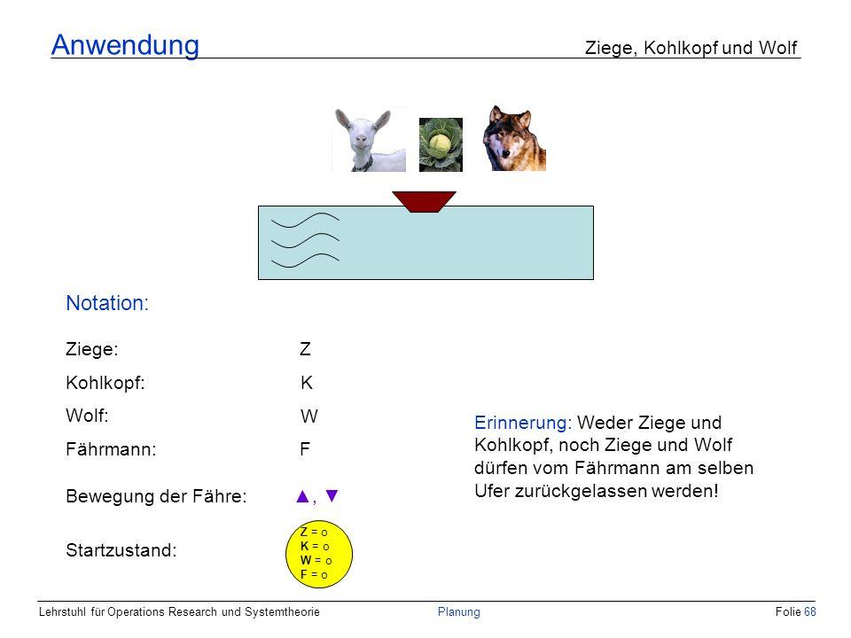 Lehrstuhl für Operations Research und SystemtheoriePlanungFolie 68 Anwendung Ziege, Kohlkopf und Wolf Notation: Wolf: Ziege: Kohlkopf: Z K W Bewegung
