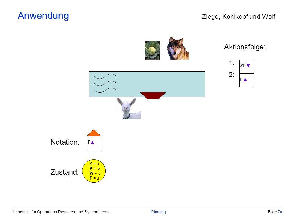 Lehrstuhl für Operations Research und SystemtheoriePlanungFolie 70 Anwendung Ziege, Kohlkopf und Wolf Notation: F 1: 2: F ZF Aktionsfolge: Zustand: Z