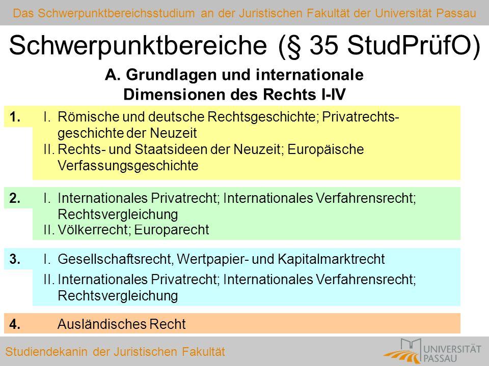 Das Schwerpunktbereichsstudium an der Juristischen Fakultät der Universität Passau Studiendekanin der Juristischen Fakultät Sicherstellung des Lehrangebots Kapazitätsvorbehalt (§ 6 V 3 StudPrüfO) falls SPB-Studium begonnen, wird Abschluss sichergestellt (§ 6 V 4 StudPrüfO) § 43 StudPrüfO Es wird sichergestellt, dass pro Semester mindestens eine studienbegleitende Leistungskontrollklausur (§ 37 Abs.