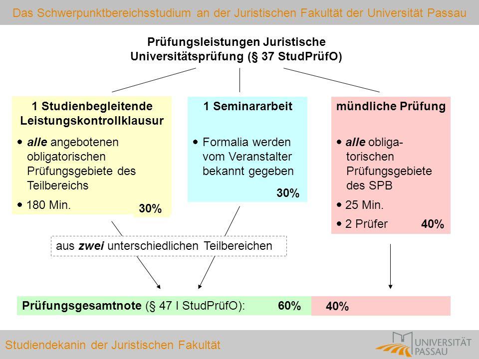Das Schwerpunktbereichsstudium an der Juristischen Fakultät der Universität Passau Studiendekanin der Juristischen Fakultät Prüfungsleistungen Juristi