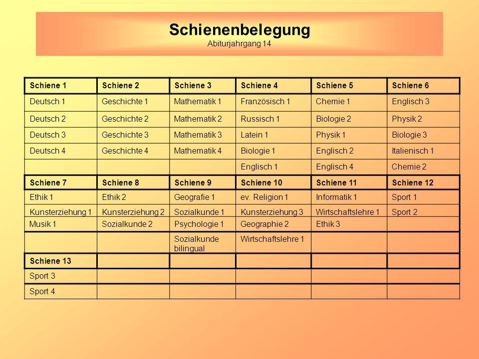 Schienenbelegung Abiturjahrgang 14 Schiene 1Schiene 2Schiene 3Schiene 4Schiene 5Schiene 6 Deutsch 1Geschichte 1Mathematik 1Französisch 1Chemie 1Englis