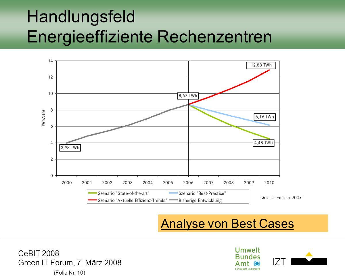 CeBIT 2008 Green IT Forum, 7. März 2008 (Folie Nr. 10) Handlungsfeld Energieeffiziente Rechenzentren Quelle: Fichter 2007 Analyse von Best Cases