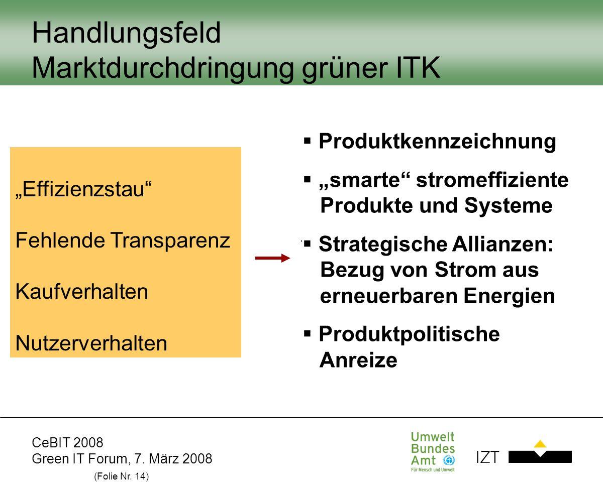 CeBIT 2008 Green IT Forum, 7. März 2008 (Folie Nr. 14) Handlungsfeld Marktdurchdringung grüner ITK Produktkennzeichnung smarte stromeffiziente Produkt