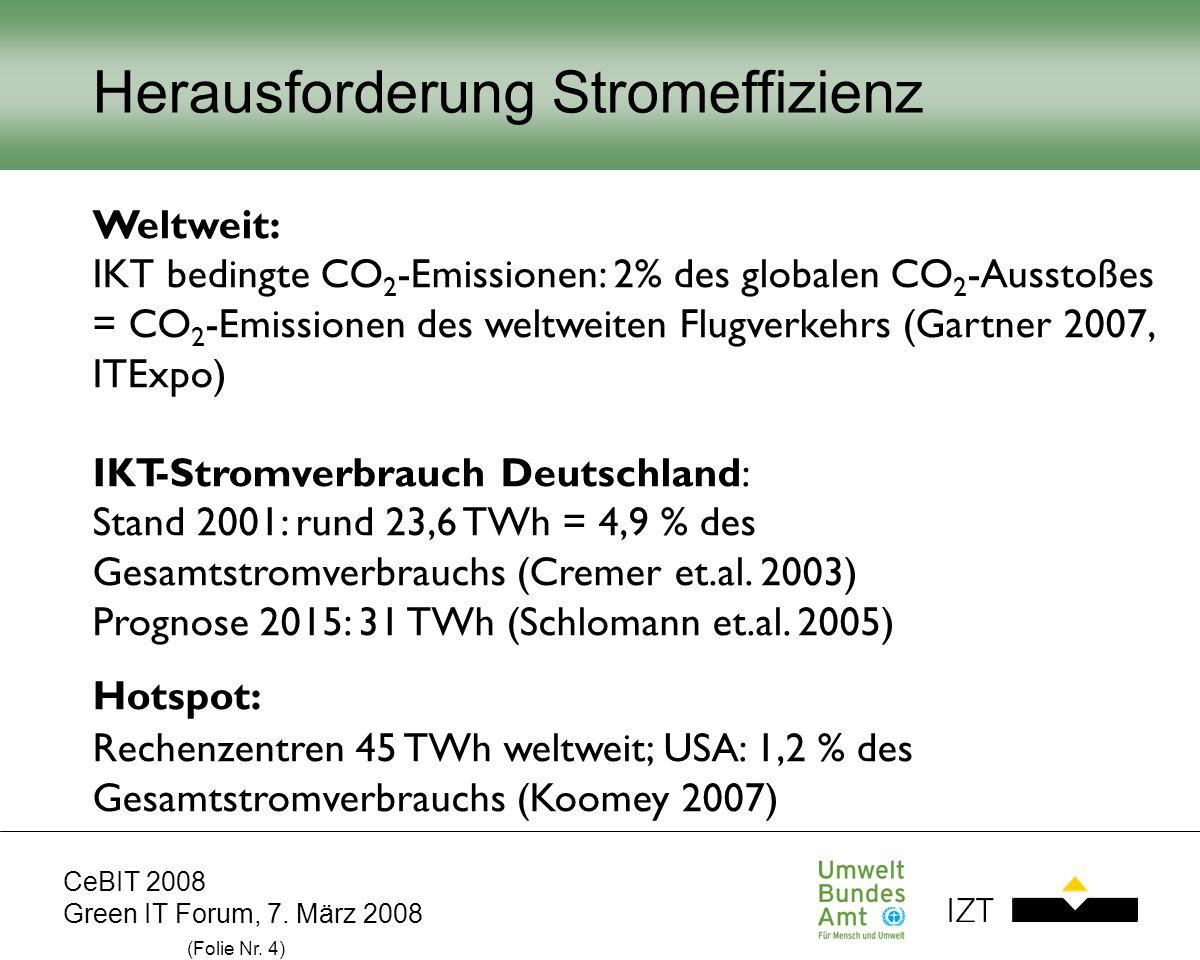 CeBIT 2008 Green IT Forum, 7. März 2008 (Folie Nr. 4) Herausforderung Stromeffizienz Weltweit: IKT bedingte CO 2 -Emissionen: 2% des globalen CO 2 -Au