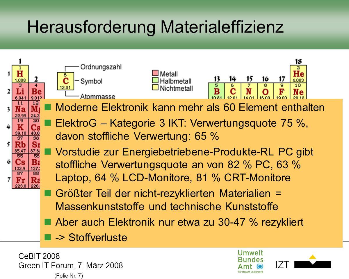CeBIT 2008 Green IT Forum, 7. März 2008 (Folie Nr. 7) Herausforderung Materialeffizienz Moderne Elektronik kann mehr als 60 Element enthalten ElektroG