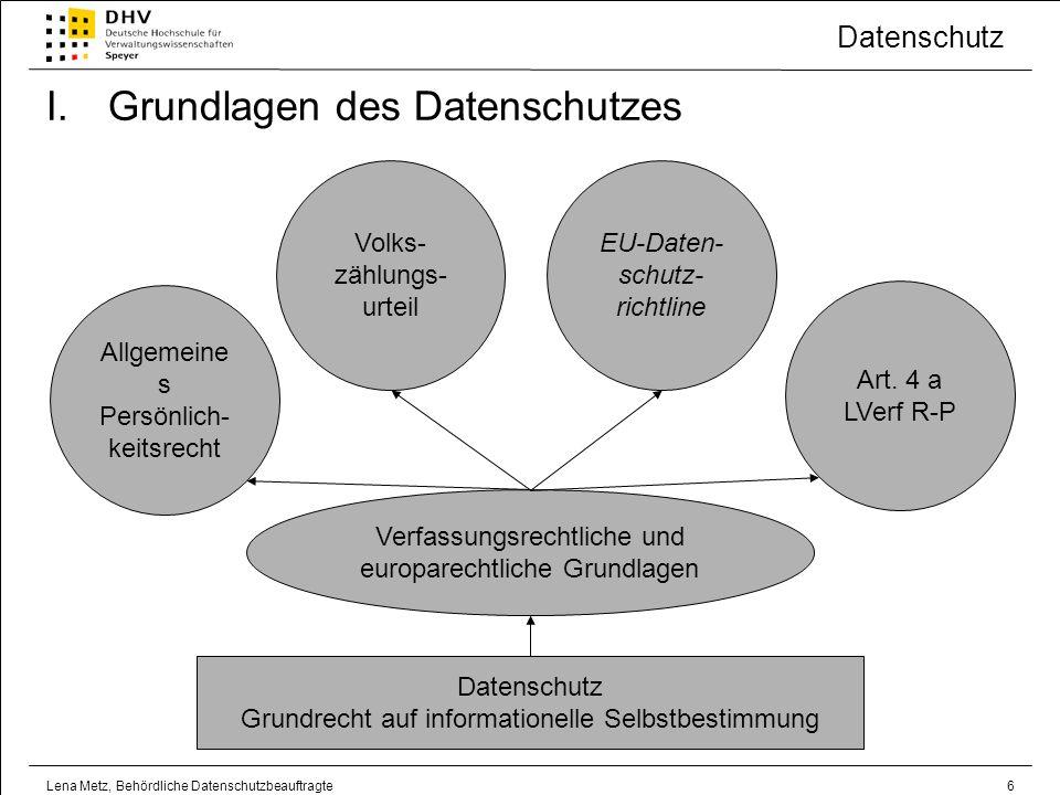 Datenschutz Lena Metz, Behördliche Datenschutzbeauftragte17 Fallprüfung
