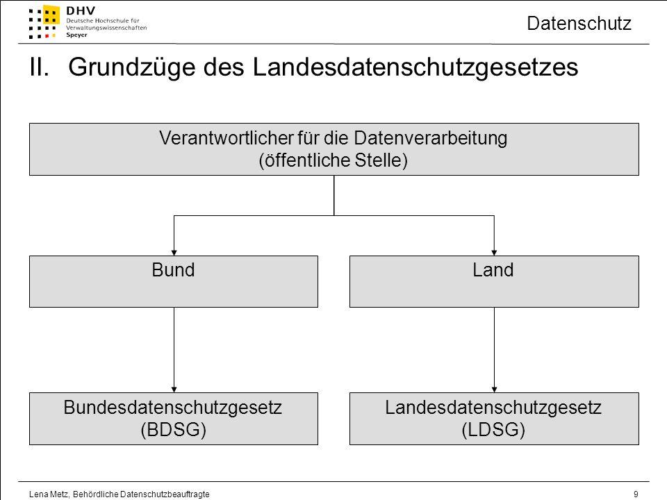 Datenschutz Lena Metz, Behördliche Datenschutzbeauftragte10 II.Grundzüge des Landesdatenschutzgesetzes DATENVERARBEITUNG § 3 Abs.