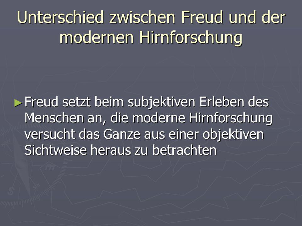 Unterschied zwischen Freud und der modernen Hirnforschung Freud setzt beim subjektiven Erleben des Menschen an, die moderne Hirnforschung versucht das