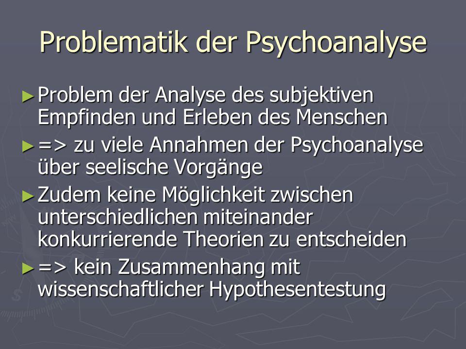 Problematik der Psychoanalyse Problem der Analyse des subjektiven Empfinden und Erleben des Menschen Problem der Analyse des subjektiven Empfinden und