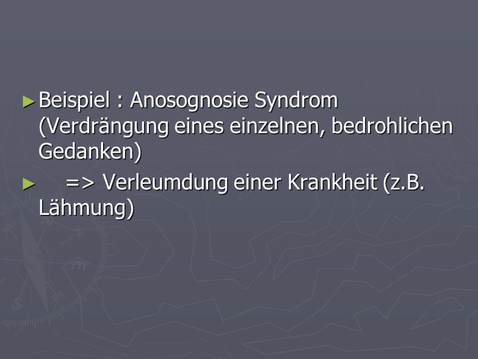Beispiel : Anosognosie Syndrom (Verdrängung eines einzelnen, bedrohlichen Gedanken) Beispiel : Anosognosie Syndrom (Verdrängung eines einzelnen, bedro