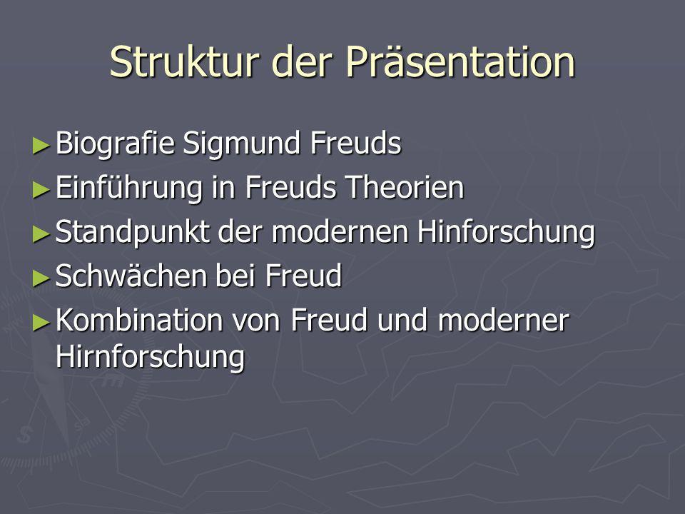 Struktur der Präsentation Biografie Sigmund Freuds Biografie Sigmund Freuds Einführung in Freuds Theorien Einführung in Freuds Theorien Standpunkt der