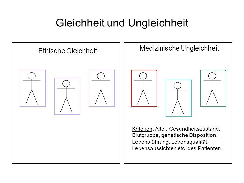 Gleichheit und Ungleichheit Ethische Gleichheit Medizinische Ungleichheit Kriterien: Alter, Gesundheitszustand, Blutgruppe, genetische Disposition, Lebensführung, Lebensqualität, Lebensaussichten etc.
