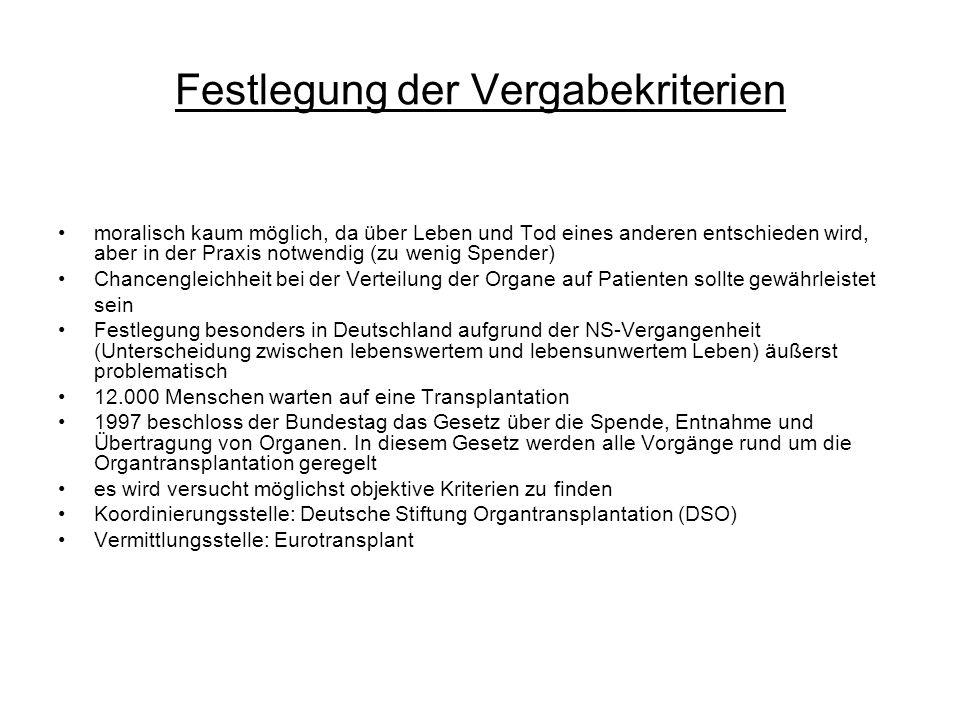 Festlegung der Vergabekriterien moralisch kaum möglich, da über Leben und Tod eines anderen entschieden wird, aber in der Praxis notwendig (zu wenig Spender) Chancengleichheit bei der Verteilung der Organe auf Patienten sollte gewährleistet sein Festlegung besonders in Deutschland aufgrund der NS-Vergangenheit (Unterscheidung zwischen lebenswertem und lebensunwertem Leben) äußerst problematisch 12.000 Menschen warten auf eine Transplantation 1997 beschloss der Bundestag das Gesetz über die Spende, Entnahme und Übertragung von Organen.