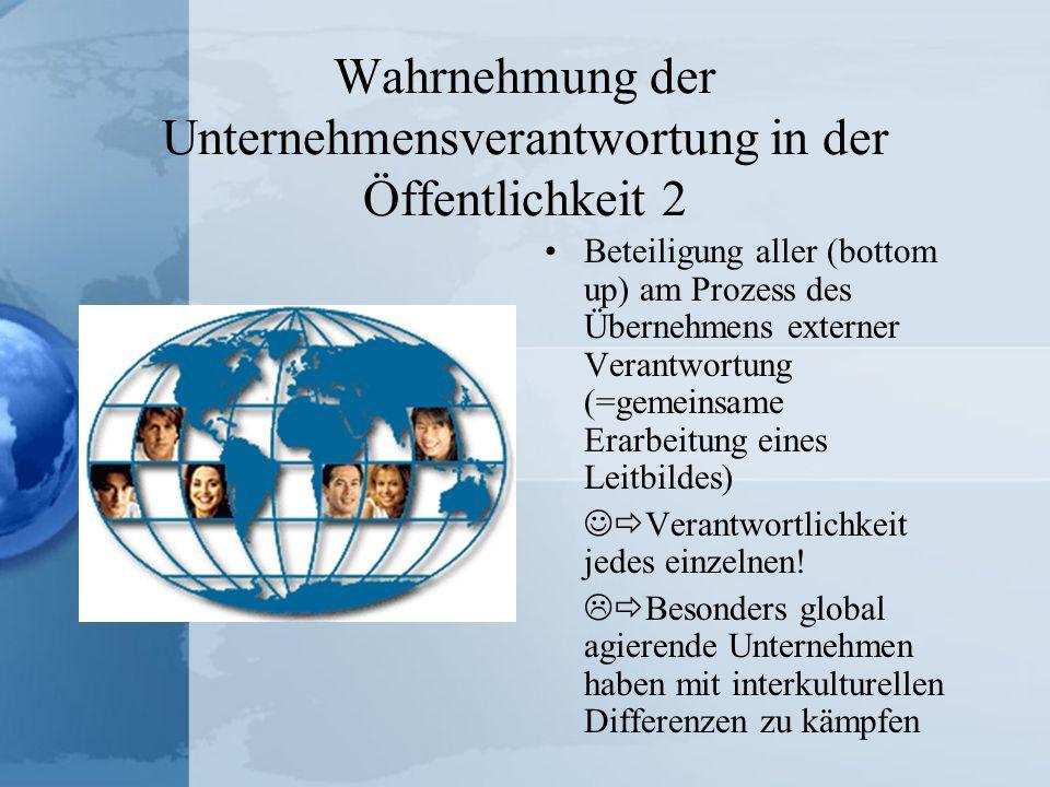 Wahrnehmung der Unternehmensverantwortung in der Öffentlichkeit 2 Beteiligung aller (bottom up) am Prozess des Übernehmens externer Verantwortung (=ge