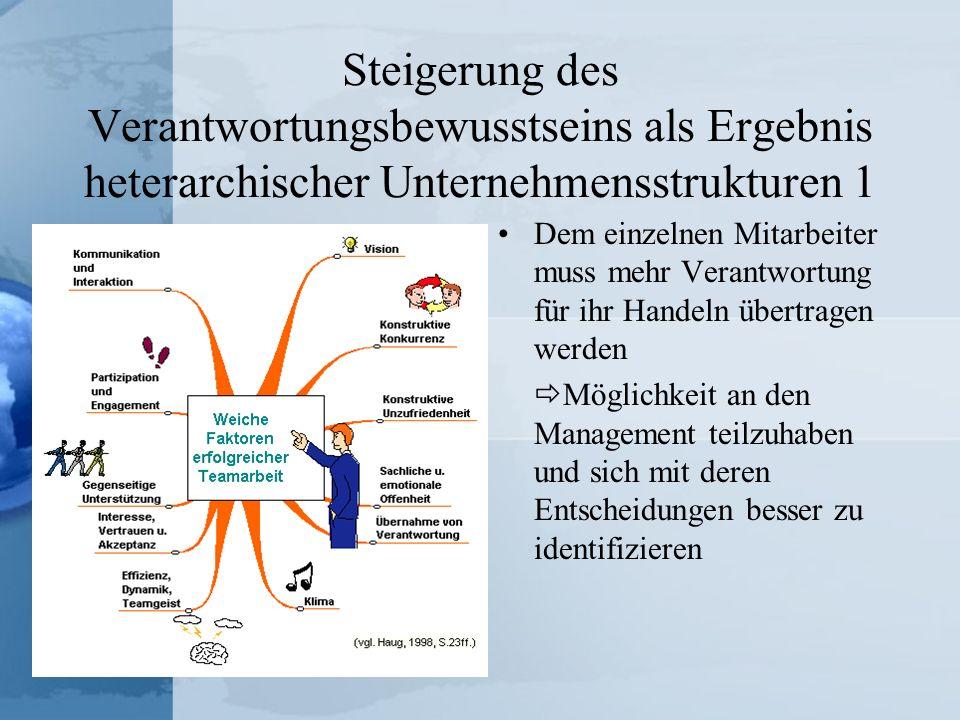 Steigerung des Verantwortungsbewusstseins als Ergebnis heterarchischer Unternehmensstrukturen 1 Dem einzelnen Mitarbeiter muss mehr Verantwortung für
