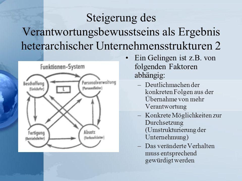 Steigerung des Verantwortungsbewusstseins als Ergebnis heterarchischer Unternehmensstrukturen 2 Ein Gelingen ist z.B. von folgenden Faktoren abhängig: