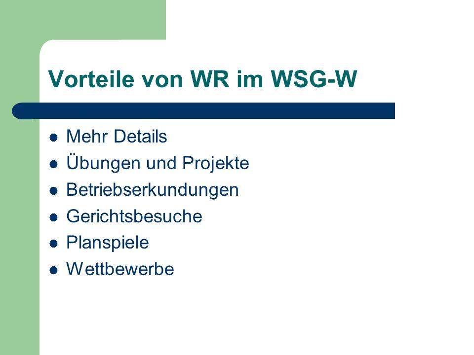 Das Fach WIN Wie wirtschaften Unternehmen.(BWL) Welche Abläufe/Prozesse gibt es.