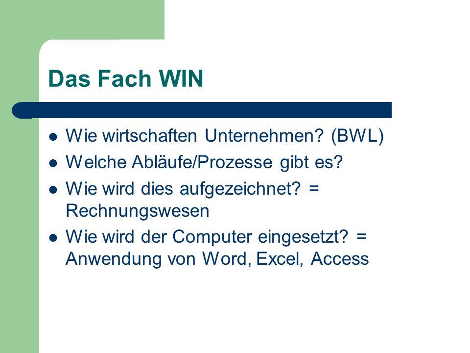 Das Fach WIN Wie wirtschaften Unternehmen? (BWL) Welche Abläufe/Prozesse gibt es? Wie wird dies aufgezeichnet? = Rechnungswesen Wie wird der Computer