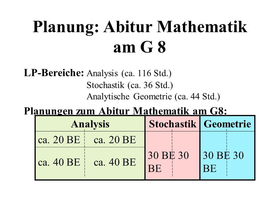 Planung: Abitur Mathematik am G 8 LP-Bereiche: Analysis (ca. 116 Std.) Stochastik (ca. 36 Std.) Analytische Geometrie (ca. 44 Std.) Planungen zum Abit