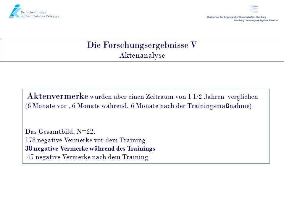 Die Forschungsergebnisse V Aktenanalyse Deutsches Institut für Konfrontative Pädagogik Aktenvermerke wurden über einen Zeitraum von 1 1/2 Jahren vergl
