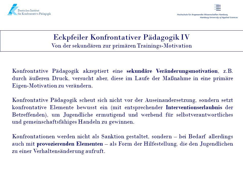 Deutsches Institut für Konfrontative Pädagogik Eckpfeiler Konfrontativer Pädagogik IV Von der sekundären zur primären Trainings-Motivation Konfrontati