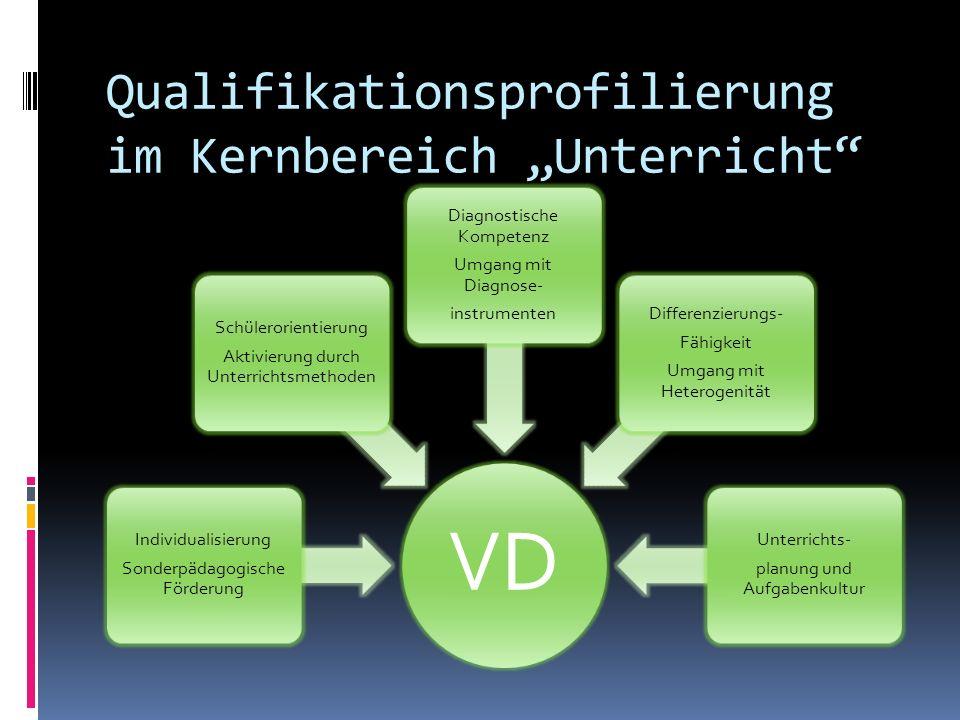 Zu vermittelnde Qualifikationsbereiche und erwartete Kompetenzen im VD Vorbereitungs- dienst Individuelles Können Persönliche Stärken Kooperations- be
