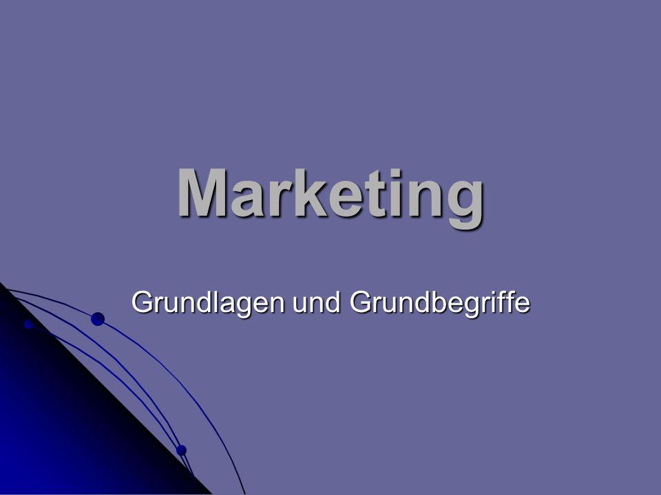 Marketing Grundlagen und Grundbegriffe