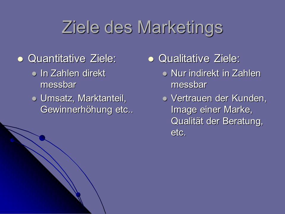 Ziele des Marketings Quantitative Ziele: Quantitative Ziele: In Zahlen direkt messbar In Zahlen direkt messbar Umsatz, Marktanteil, Gewinnerhöhung etc