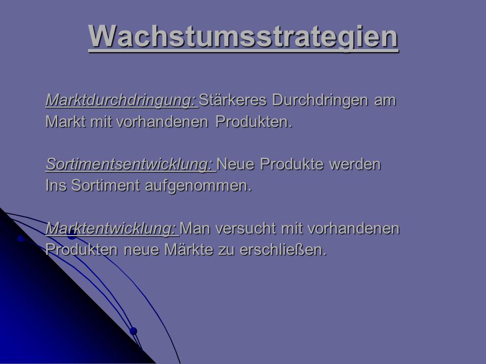 Wachstumsstrategien Marktdurchdringung: Stärkeres Durchdringen am Markt mit vorhandenen Produkten. Sortimentsentwicklung: Neue Produkte werden Ins Sor