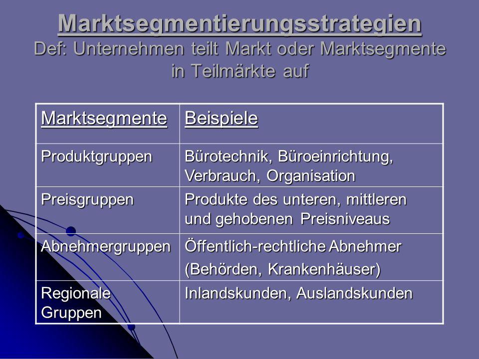 Marktsegmentierungsstrategien Def: Unternehmen teilt Markt oder Marktsegmente in Teilmärkte auf MarktsegmenteBeispiele Produktgruppen Bürotechnik, Bür