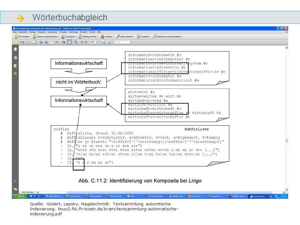 Wörterbuchabgleich Quelle: Gödert, Lepsky, Nagelschmidt: Textsammlung automtische Indexierung.
