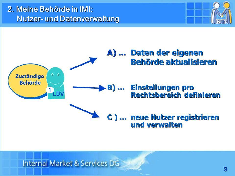 9 A)... Daten der eigenen Behörde aktualisieren Zuständige Behörde LDV 1 C ) … neue Nutzer registrieren und verwalten B) …Einstellungen pro Rechtsbere