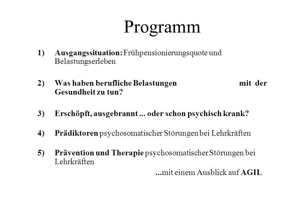 Programm 1)Ausgangssituation: Frühpensionierungsquote und Belastungserleben 2)Was haben berufliche Belastungen mit der Gesundheit zu tun? 3)Erschöpft,