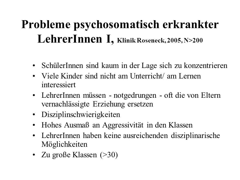 Probleme psychosomatisch erkrankter LehrerInnen II Viele SchülerInnen ohne ausreichende deutsche Sprachkenntnisse Innovative Ideen des Kultusministeriums sind oft kaum durchdacht, bedeuten erhebliche Mehrarbeit um schließlich im Sande zu verlaufen Überalterte Kollegien (Durchschnittsalter 45-50 Jahre) Konflikte im Kollegium und/oder mit dem Schulleiter LehrerInnen haben keine Lobby LehrerInnen werden sozial nicht geachtet LehrerInnen-Arbeit findet keine Wertschätzung (bis hin zu vollmundigen Bemerkungen des Bundeskanzlers Schröder)
