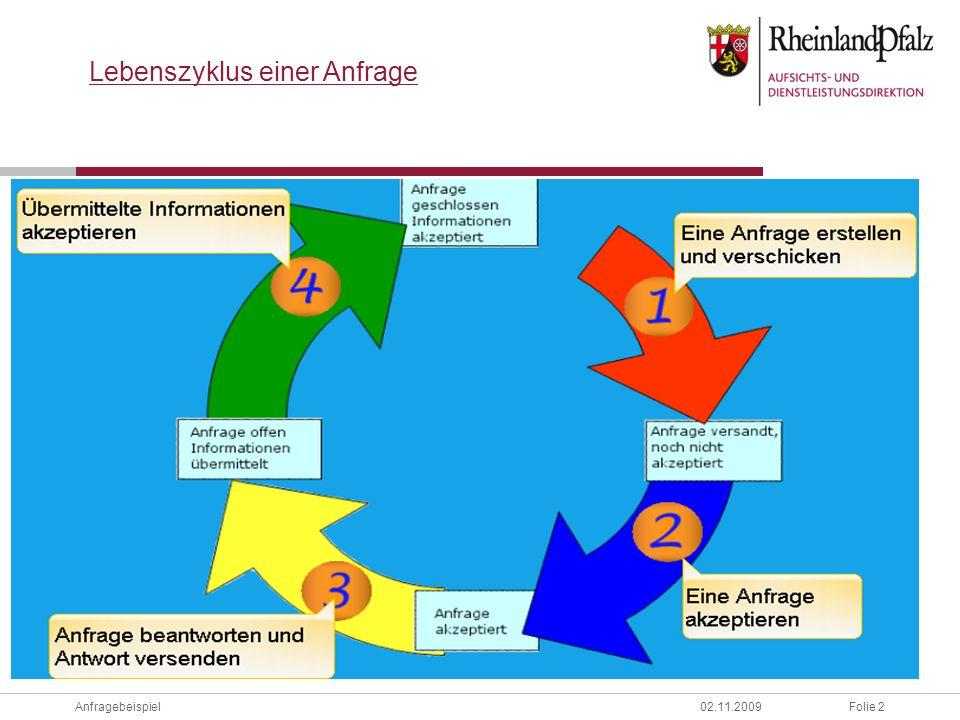 Folie 3Anfragebeispiel02.11.2009 1.Schritt: Angabe des Rechtsbereichs (1.