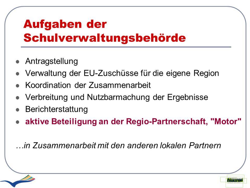 Aufgaben der Schulverwaltungsbehörde Antragstellung Verwaltung der EU-Zuschüsse für die eigene Region Koordination der Zusammenarbeit Verbreitung und