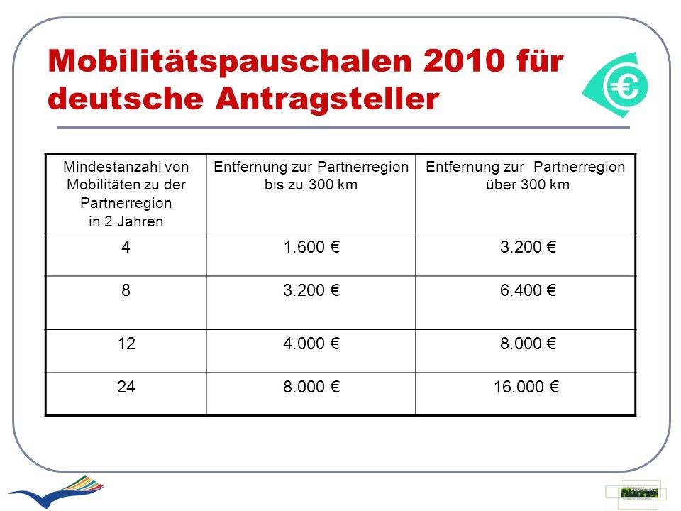 Mobilitätspauschalen 2010 für deutsche Antragsteller Mindestanzahl von Mobilitäten zu der Partnerregion in 2 Jahren Entfernung zur Partnerregion bis z
