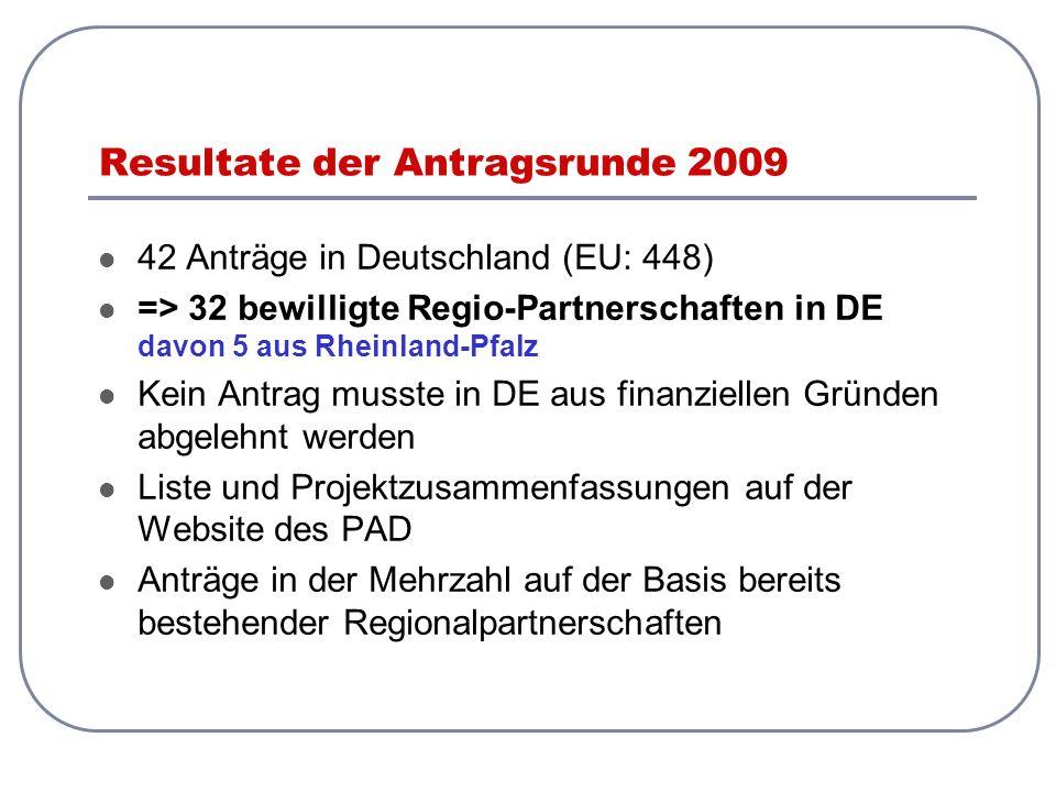 Resultate der Antragsrunde 2009 42 Anträge in Deutschland (EU: 448) => 32 bewilligte Regio-Partnerschaften in DE davon 5 aus Rheinland-Pfalz Kein Antr