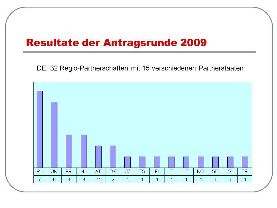 Resultate der Antragsrunde 2009 DE: 32 Regio-Partnerschaften mit 15 verschiedenen Partnerstaaten