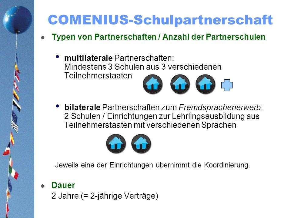 COMENIUS-Schulpartnerschaft Typen von Partnerschaften / Anzahl der Partnerschulen multilaterale Partnerschaften: Mindestens 3 Schulen aus 3 verschiede