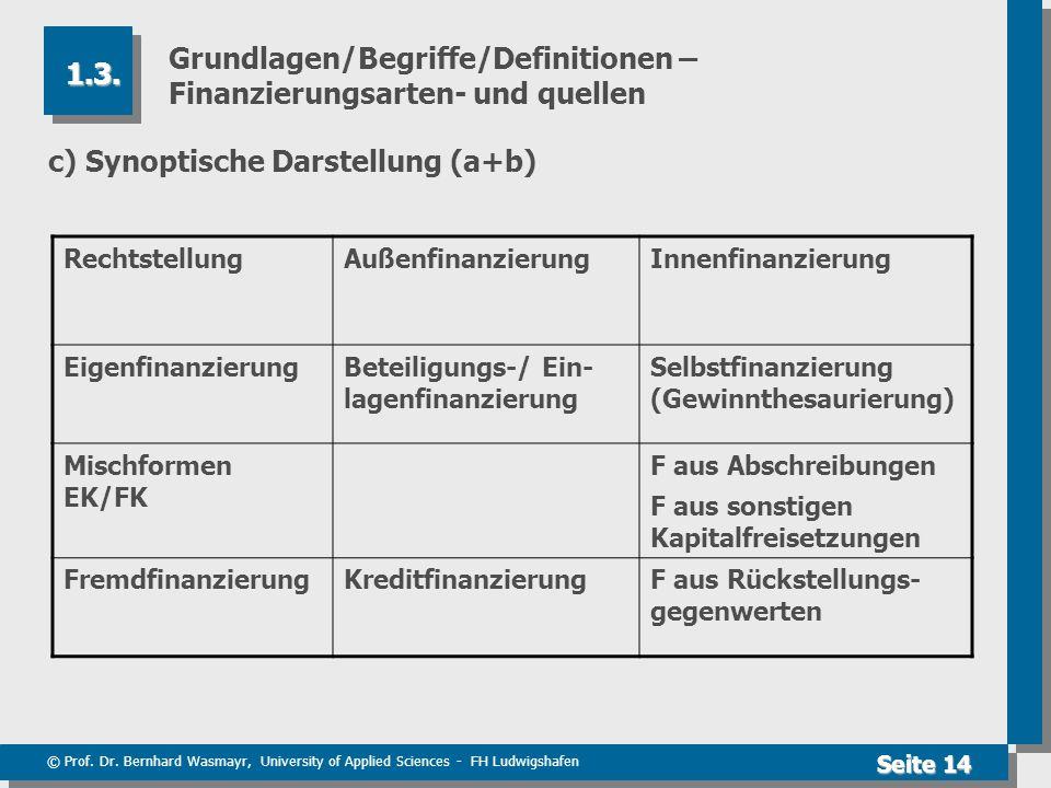© Prof. Dr. Bernhard Wasmayr, University of Applied Sciences - FH Ludwigshafen Seite 14 Grundlagen/Begriffe/Definitionen – Finanzierungsarten- und que