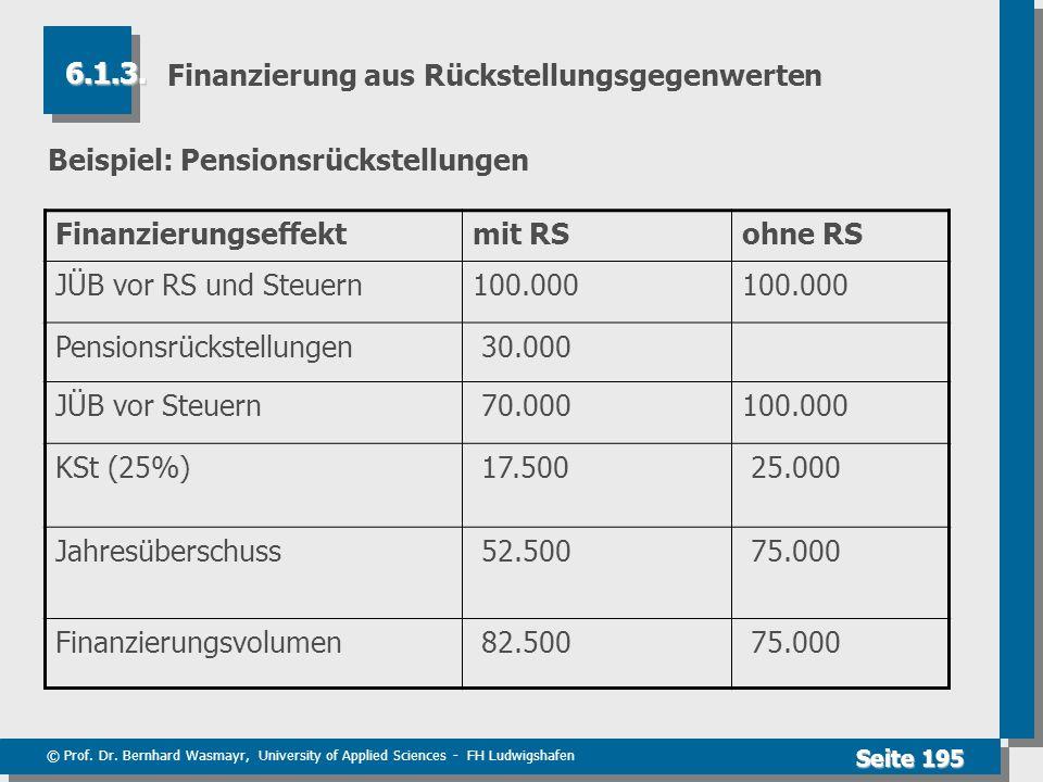 © Prof. Dr. Bernhard Wasmayr, University of Applied Sciences - FH Ludwigshafen Seite 195 Finanzierung aus Rückstellungsgegenwerten Beispiel: Pensionsr