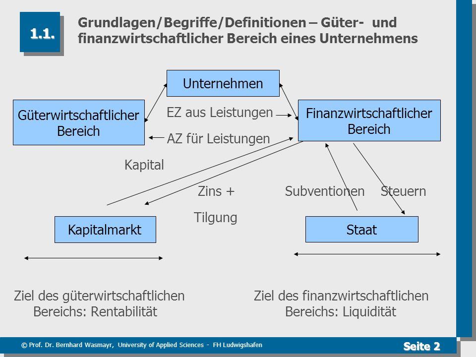 © Prof. Dr. Bernhard Wasmayr, University of Applied Sciences - FH Ludwigshafen Seite 2 Grundlagen/Begriffe/Definitionen – Güter- und finanzwirtschaftl