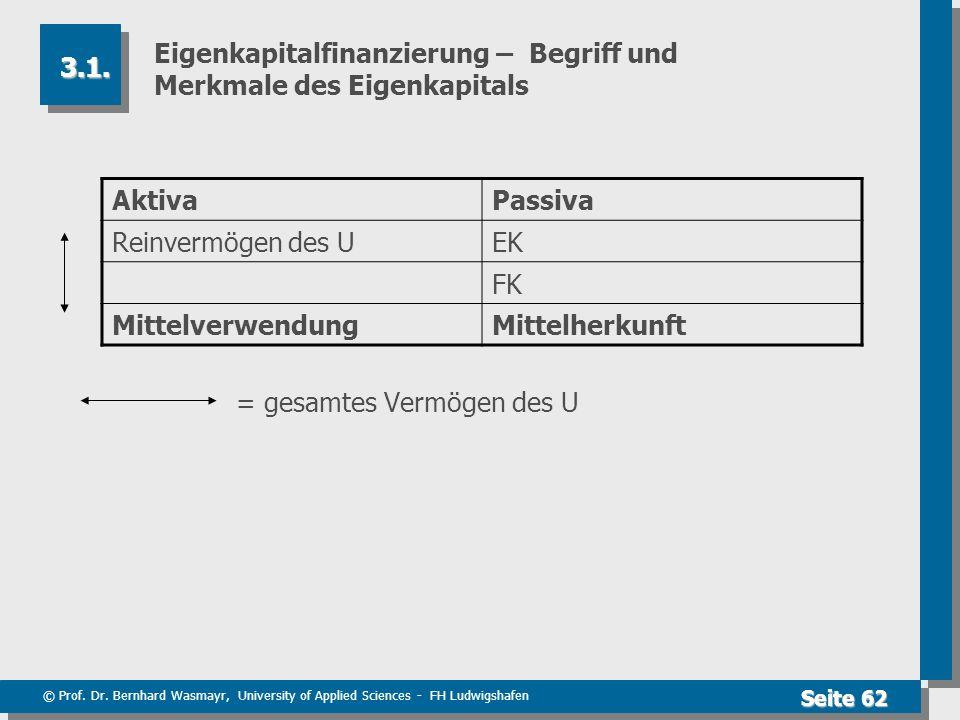 © Prof. Dr. Bernhard Wasmayr, University of Applied Sciences - FH Ludwigshafen Seite 62 Eigenkapitalfinanzierung – Begriff und Merkmale des Eigenkapit