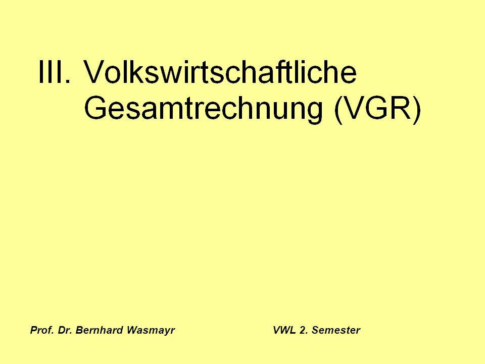 Prof. Dr. Bernhard Wasmayr VWL 2. Semester Seite 37 1. Einführung --> makroökonomische Theorien