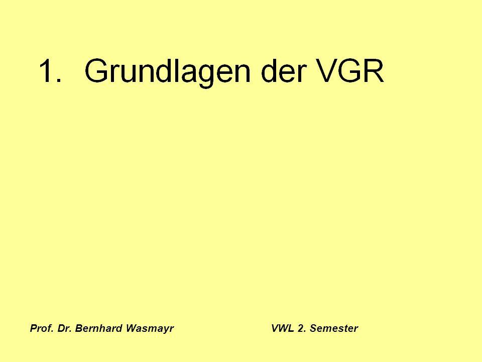 Prof. Dr. Bernhard Wasmayr VWL 2. Semester Seite 38 1. Einführung --> makroökonomische Theorie