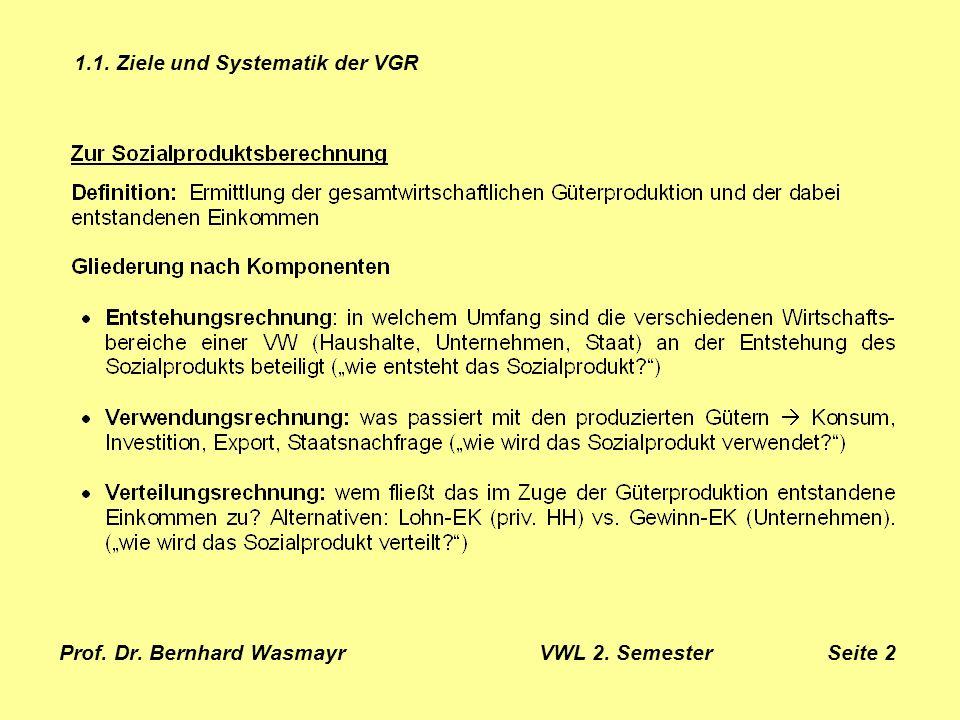 Prof. Dr. Bernhard Wasmayr VWL 2. Semester Seite 3 1.1. Ziele und Systematik der VGR