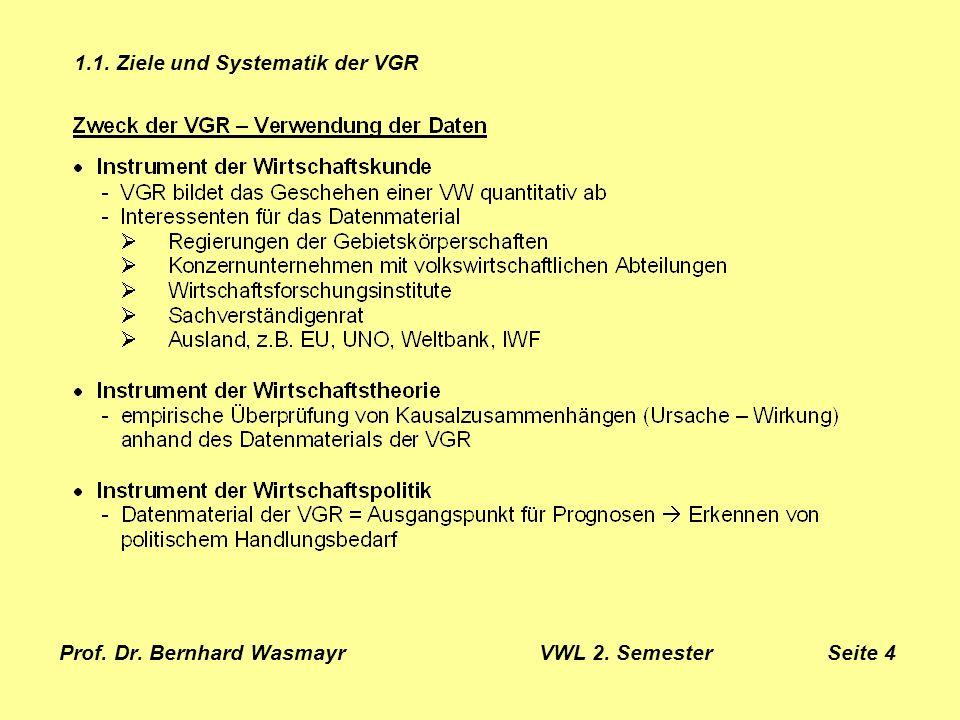 Prof. Dr. Bernhard Wasmayr VWL 2. Semester Seite 35 3. Kritische Würdigung der VGR